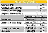Llega a Colombia el primer camión 4x4 de Chevrolet: NPS Reward 4