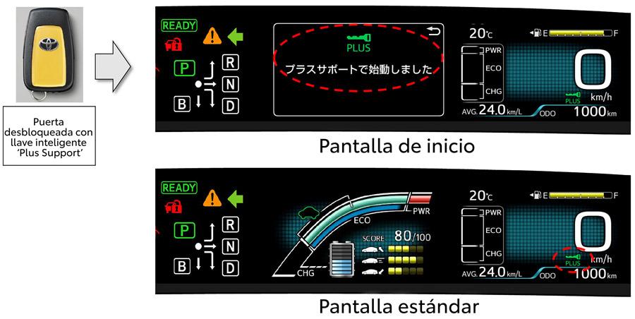 aceleración