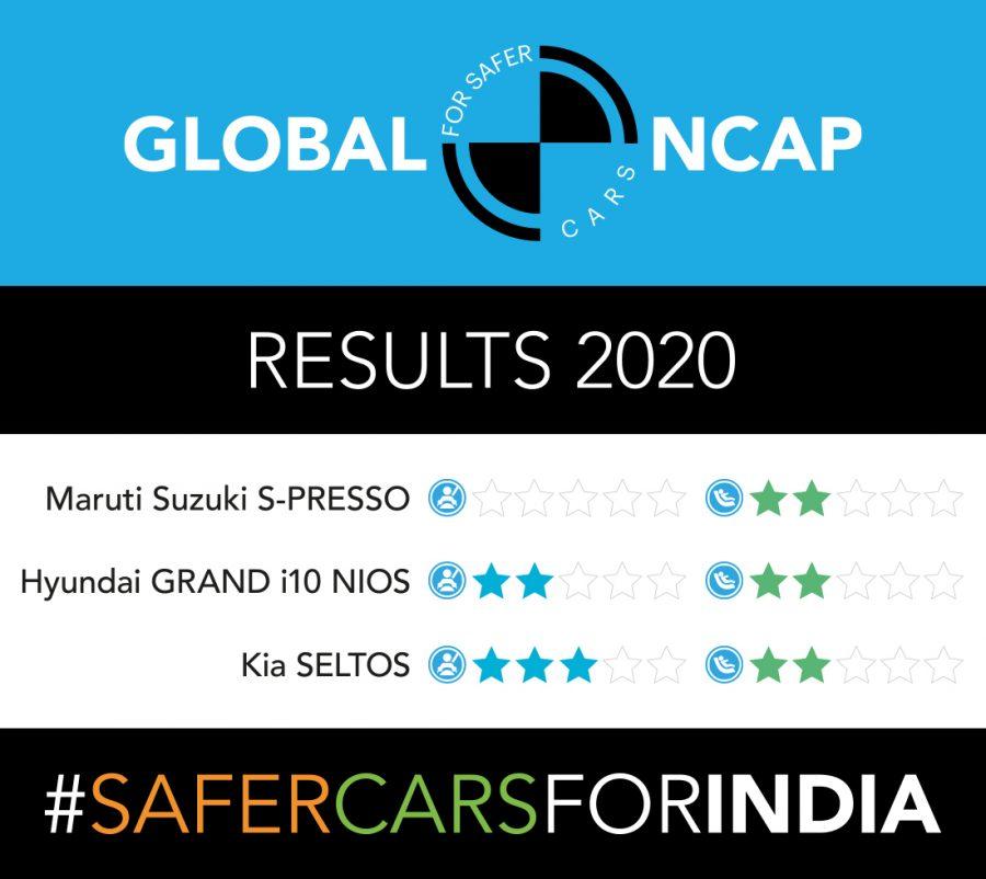 Suzuki S-Presso, cero estrellas en pruebas NCAP 2