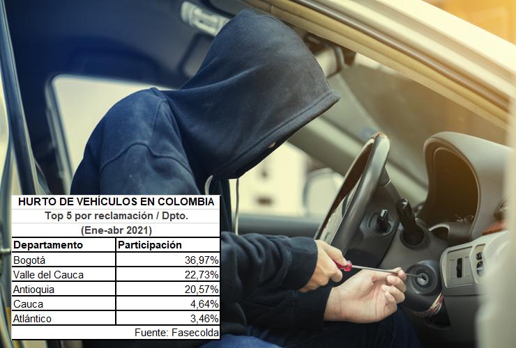 Crecen denuncias de hurto de automóviles 2
