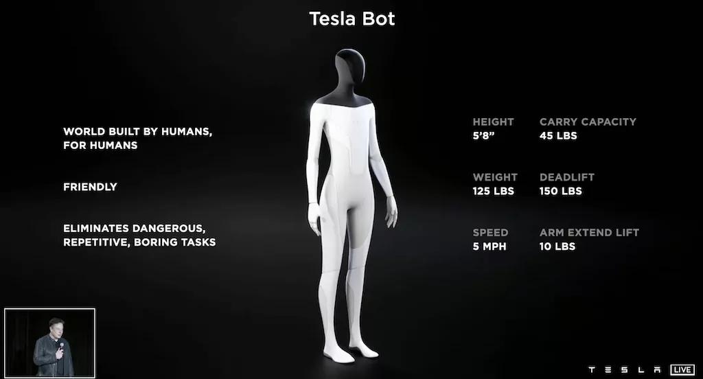 Tesla Bot la realidad de iRobot